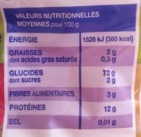 Pâtes de Savoie, Frisettes - Informations nutritionnelles