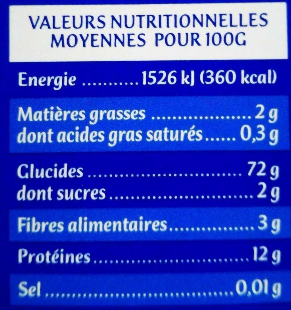 Avoines - Informations nutritionnelles - fr