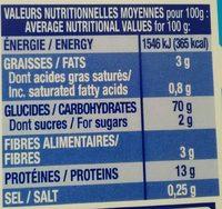 Crozets nature - Informations nutritionnelles - fr