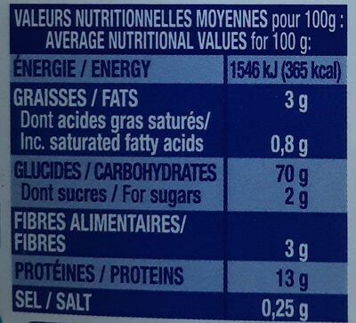 Les Crozets, Nature - Nutrition facts - fr
