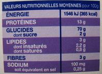 Les Crozets, Nature - Nutrition facts