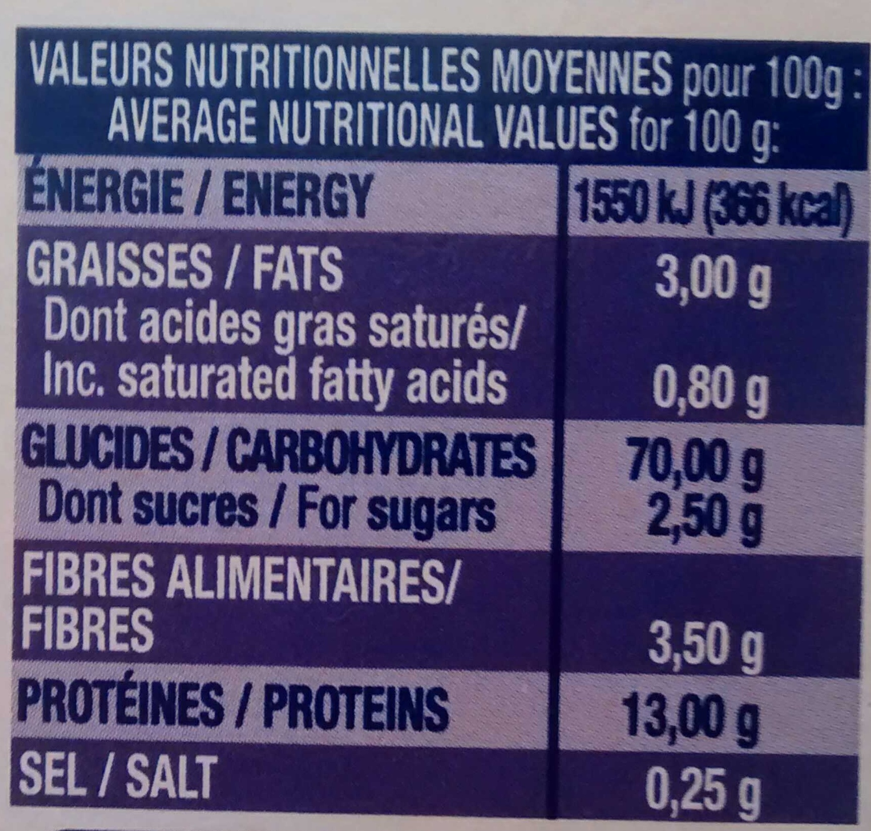 Crozets au Sarrasin - Nutrition facts