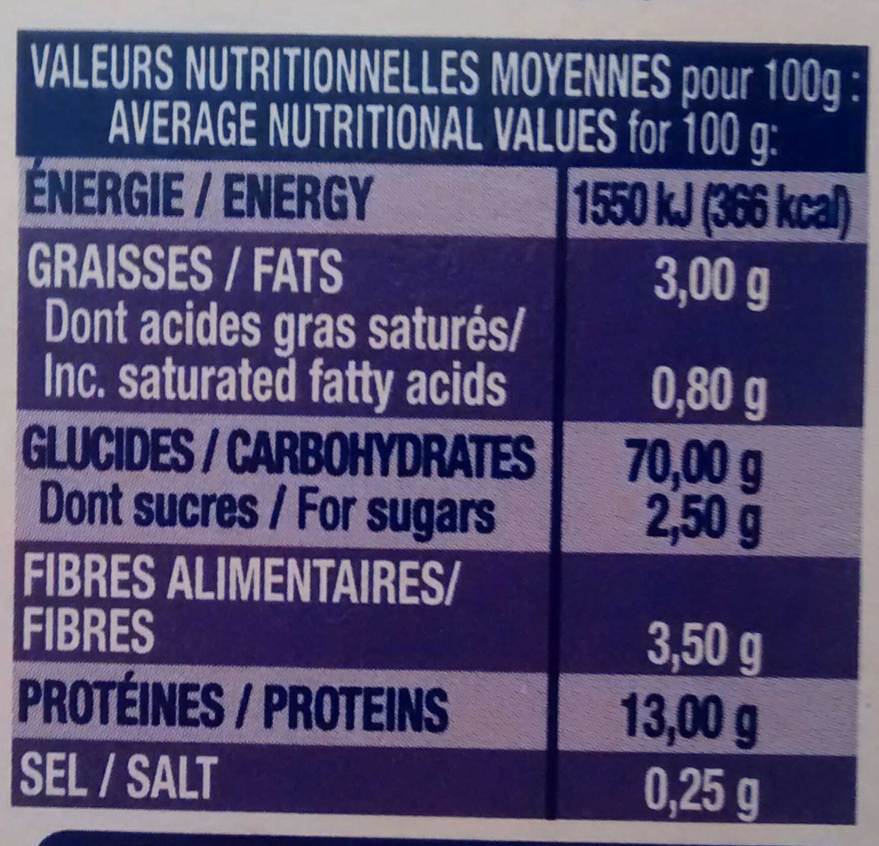 Crozets au Sarrasin - Informations nutritionnelles - fr