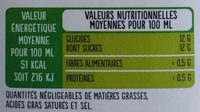 Maxi multifruits - Nutrition facts