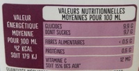 Superfruits Cranberry - Nutrition facts