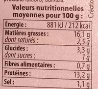 Rillettes de Thon aux Tomates - Nutrition facts