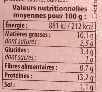 Rillettes de Thon aux Tomates - Nutrition facts - fr