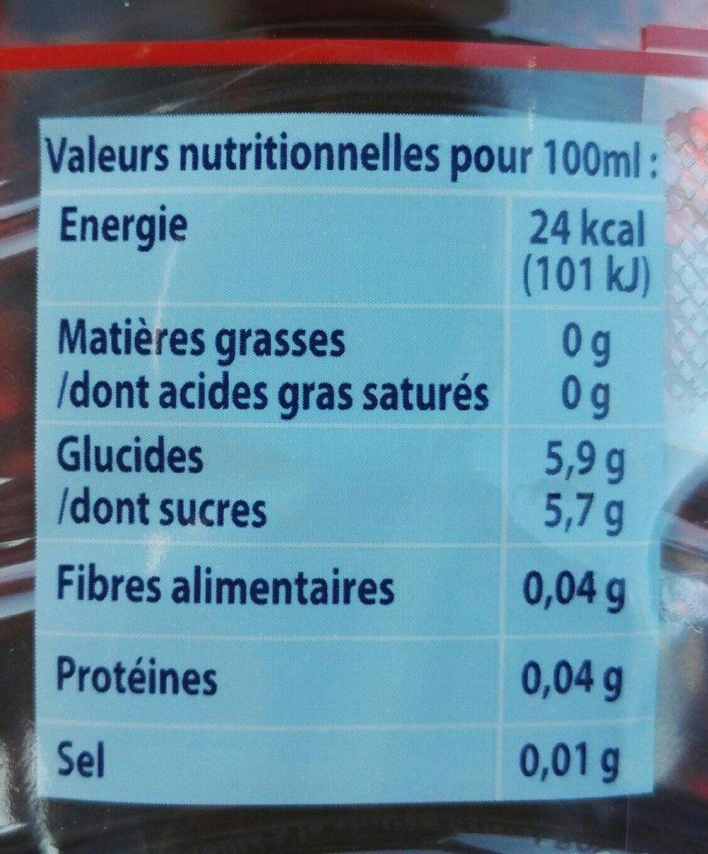 Cristaline fraise - Voedigswaarden