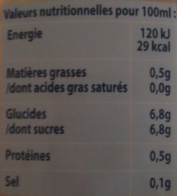 Pêche - Nutrition facts