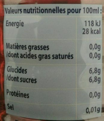 Cristaline Fraise - Nutrition facts