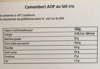 CAMEMBERT LAIT CRU - Informations nutritionnelles - fr