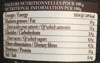Fondue normande - Voedingswaarden - fr