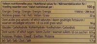 Camembert au lait cru moulé à la louche (22% MG) - Voedingswaarden - fr
