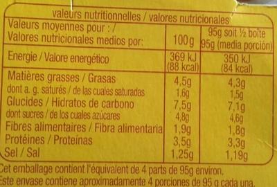 Sauce italienne à la viande de boeuf rôtie - Informations nutritionnelles - fr