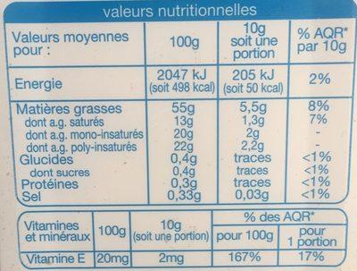 Margarine Tournesol - Nutrition facts
