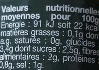 Asperges pic nic - Nutrition facts