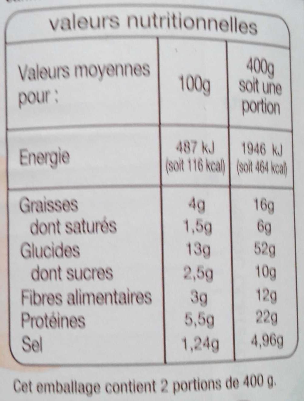 Cannelloni (pur bœuf) - Informations nutritionnelles - fr
