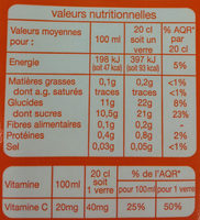 Jus d'Ananas - Informations nutritionnelles - fr
