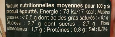 Poivron Rouge Grillé - Voedigswaarden