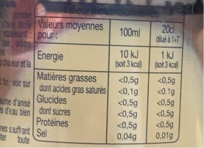 Canebiere - Nutrition facts - fr