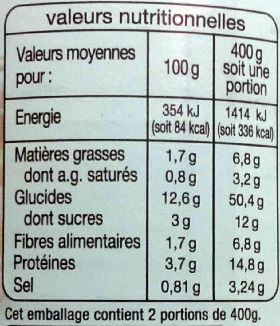 Ravioli Pur Boeuf Auchan - Nährwertangaben - fr