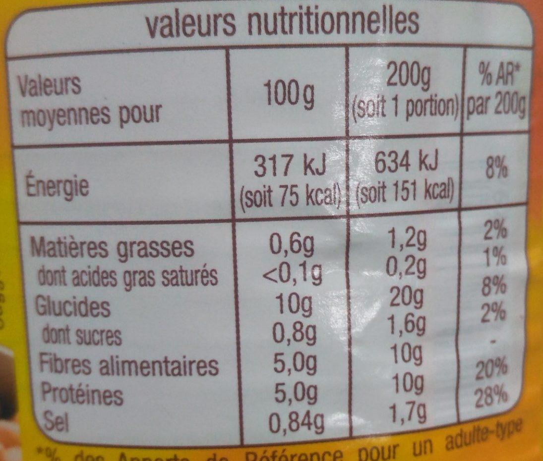 Haricots blanc préparés - Informations nutritionnelles - fr