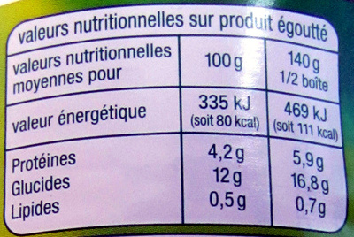 Petits pois à l'étuvée extra fins - Voedingswaarden - fr