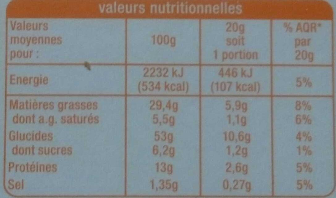 Chees'Apéro à l'Emmental - Informations nutritionnelles