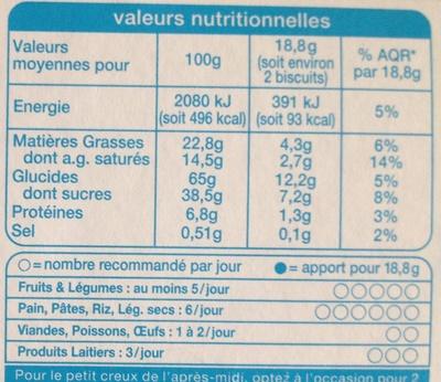 Petit Beurre Tablette Chocolat au Lait - Informations nutritionnelles