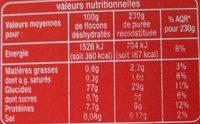 Purée de Pommes de terre - Nutrition facts