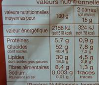 Noir dessert - Nutrition facts - fr