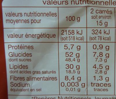 Noir dessert - Informations nutritionnelles