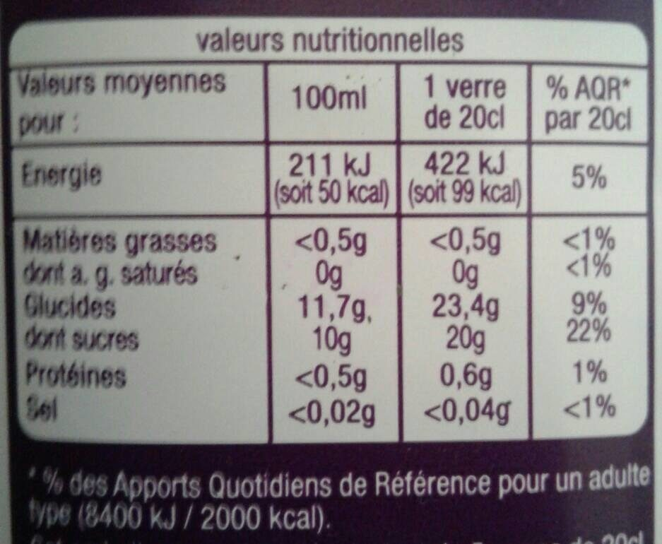 Nectar gourmand abricot - Informations nutritionnelles