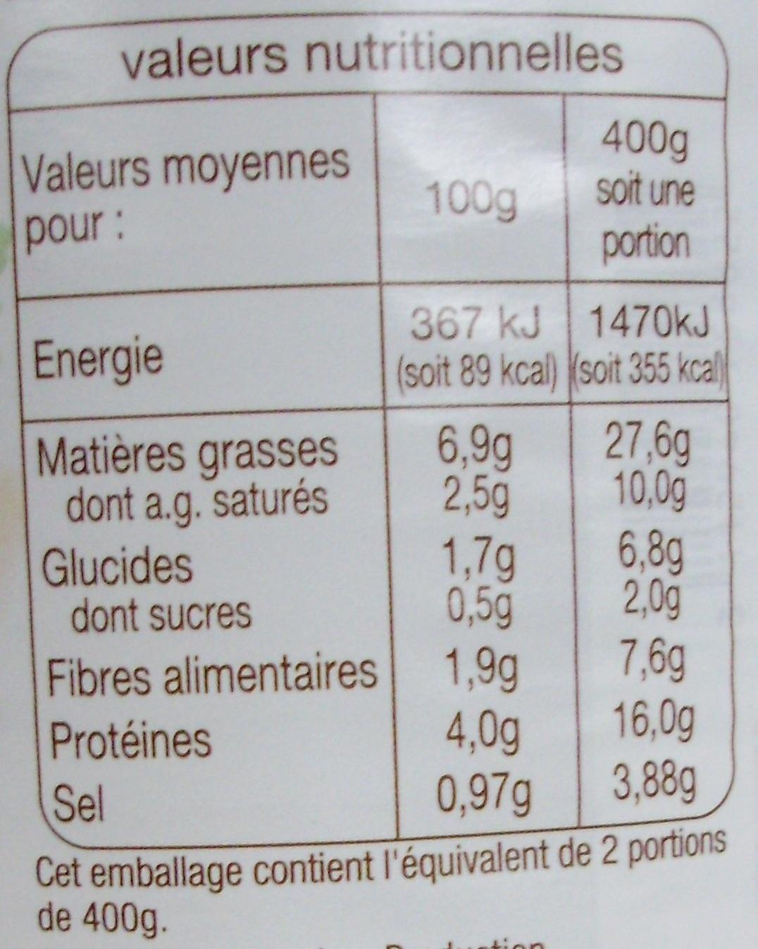 Choucroute garnie au vin blanc - Informations nutritionnelles - fr