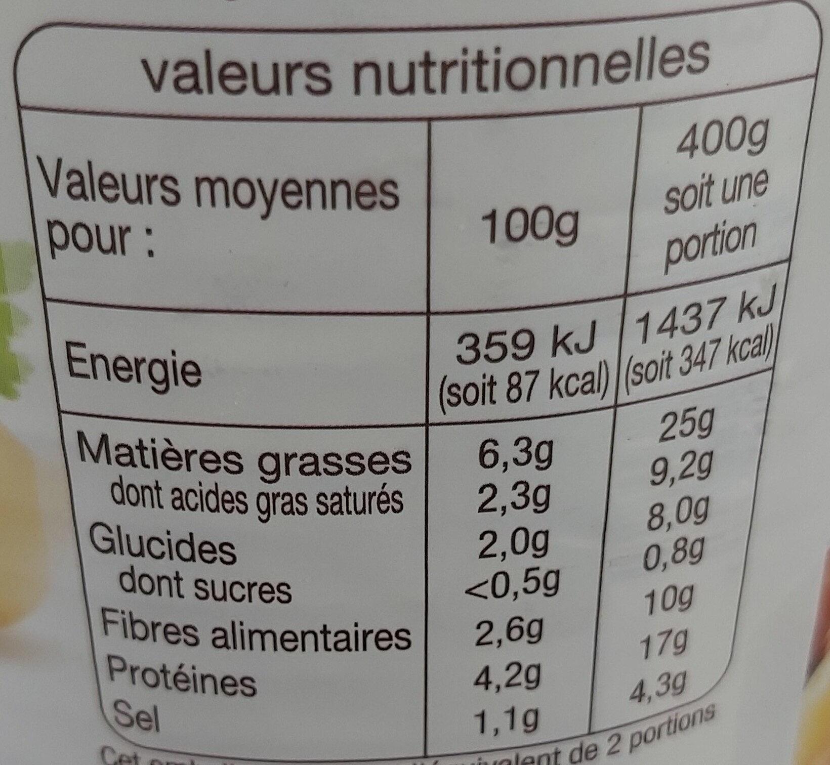 Choucroute garnie au vin blanc - Nutrition facts - fr