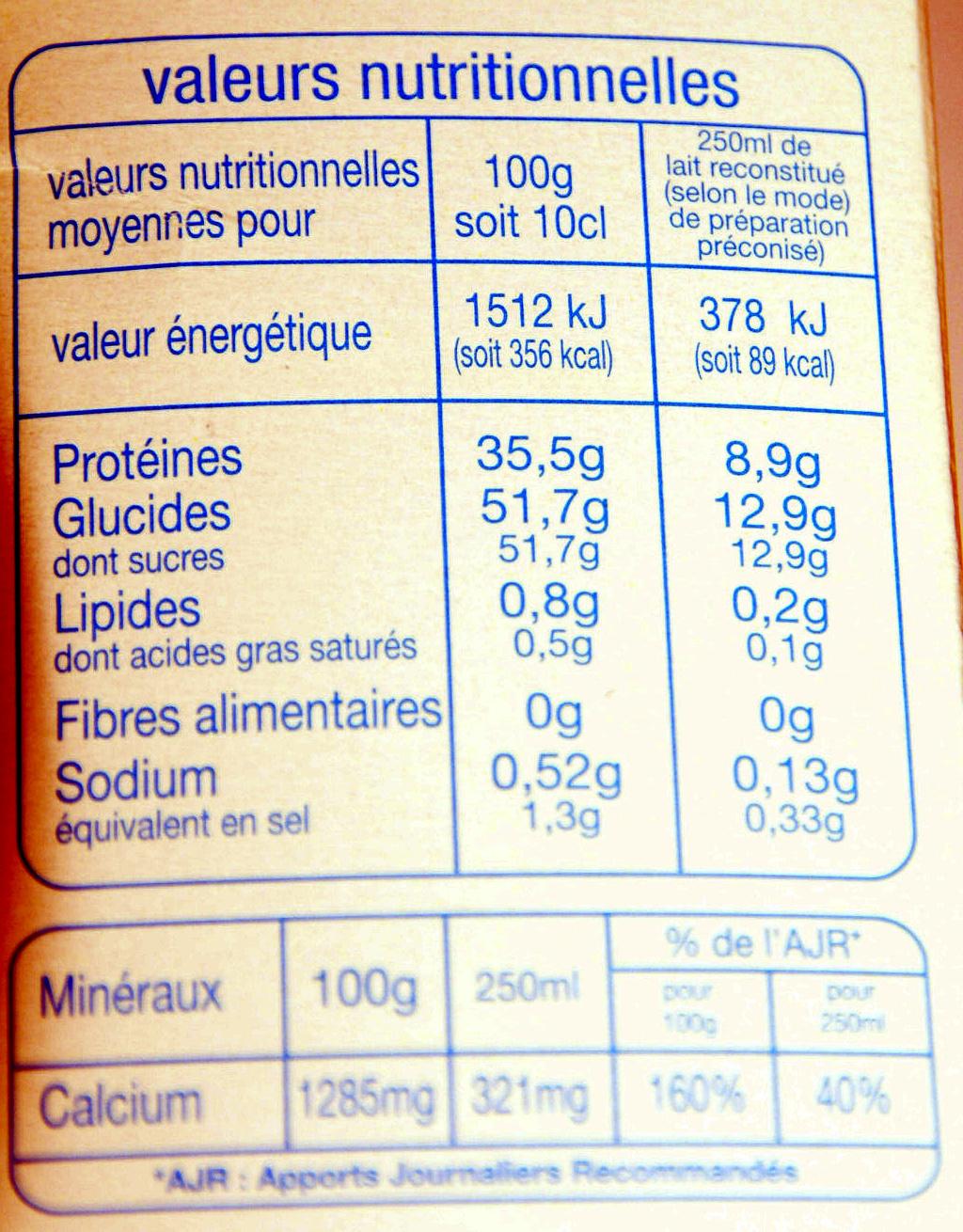 Lait en poudre écrémé - Nutrition facts