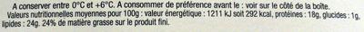 Coulommiers au lait pasteurisé (24 % MG) - Informations nutritionnelles - fr