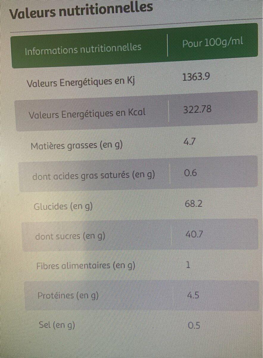 Mini Roulés Fraise - Voedingswaarden - en