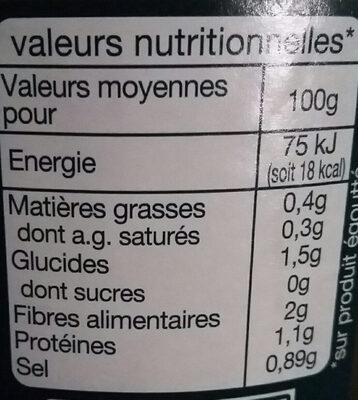 Auchan Haricots Verts Extra Fins Cueillis & Rangés Main - Nährwertangaben - fr