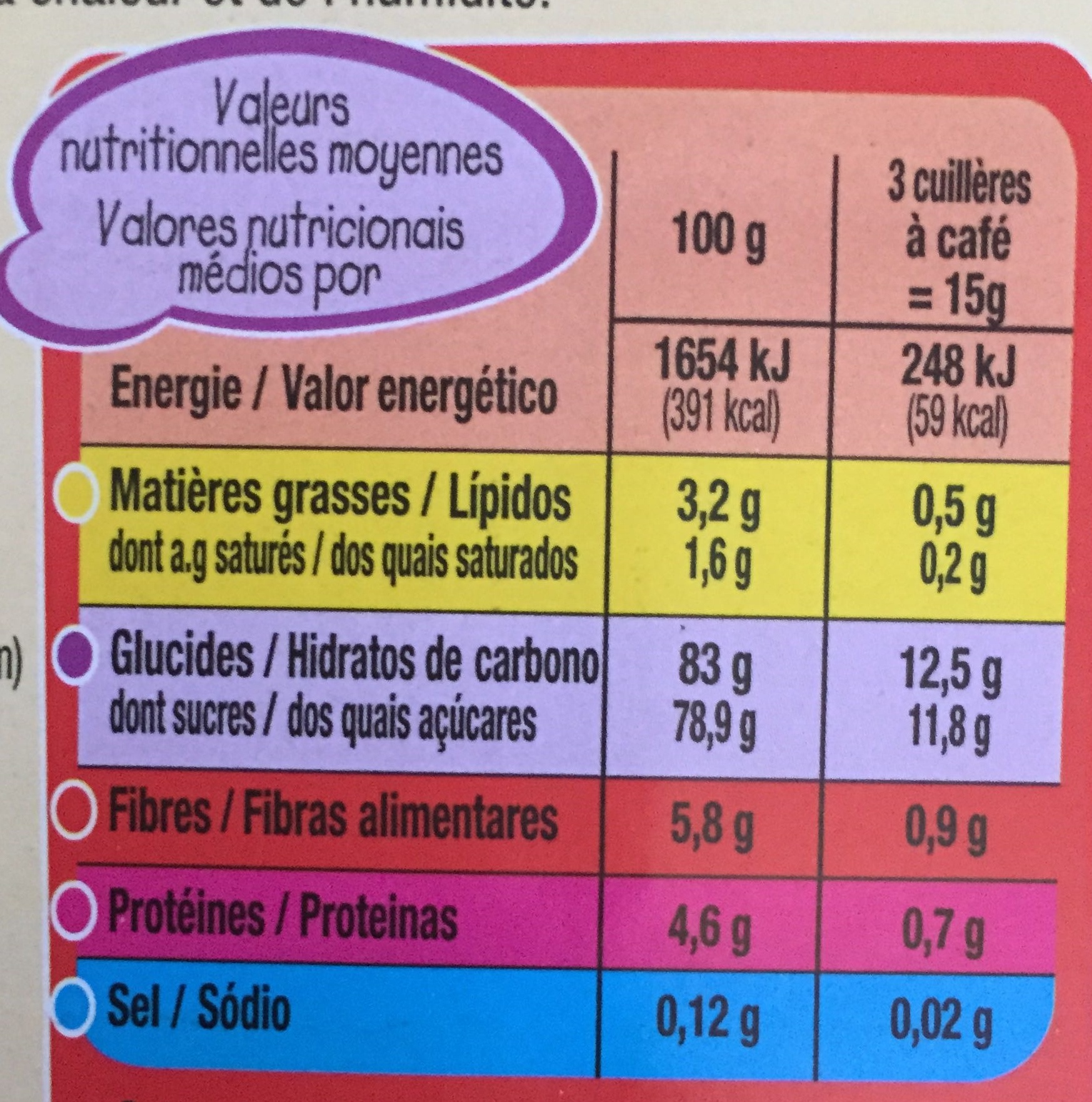 Kao Choc - Informations nutritionnelles - fr