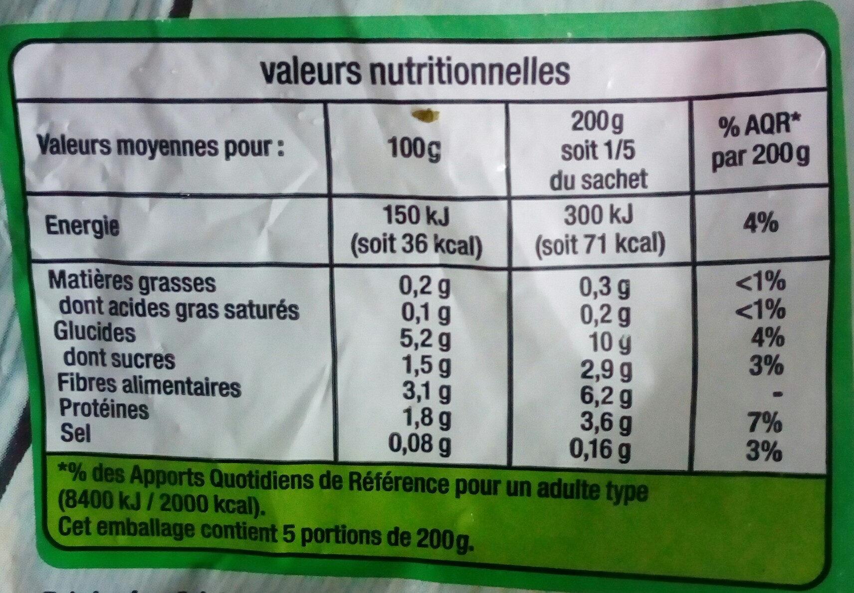 Légumes Potage Auchan - Nutrition facts