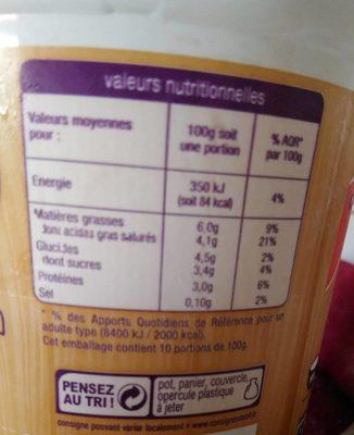 Faisselle 6% - Nutrition facts