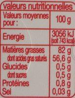 Beurre doux - Informations nutritionnelles