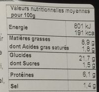 4 nems poulet + 1 sauce nuoc mam - Nutrition facts - fr
