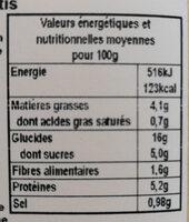 Carbonade flamande et rostis - Voedingswaarden - fr