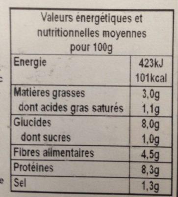 Petit sale au lentilles - Voedingswaarden