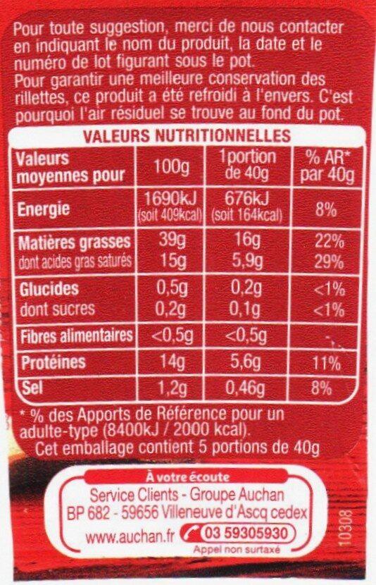 Rillettes du Mans Pur Porc - Informations nutritionnelles - fr