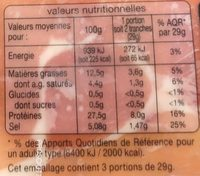 Mmm! Jambon Italien Tranche x7 - - Nutrition facts