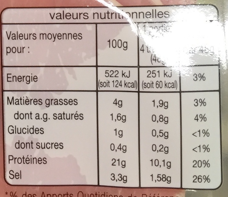 Filet de bacon fumé - Informations nutritionnelles