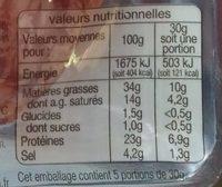 Rosette tranchée - Nutrition facts